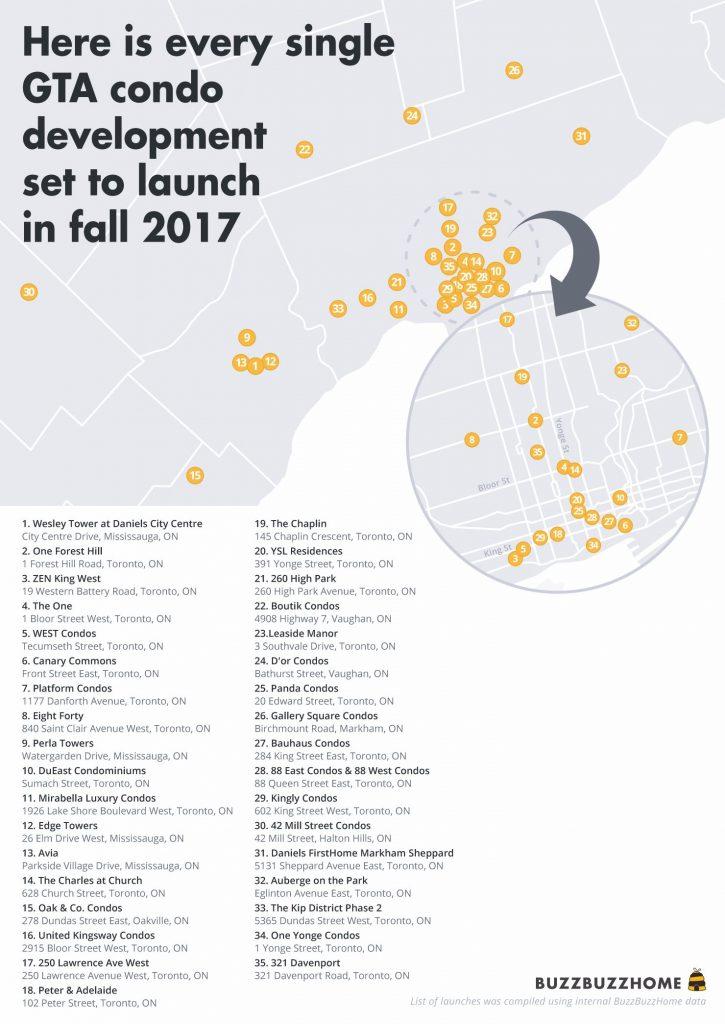 Toronto new condo launches fall 2017
