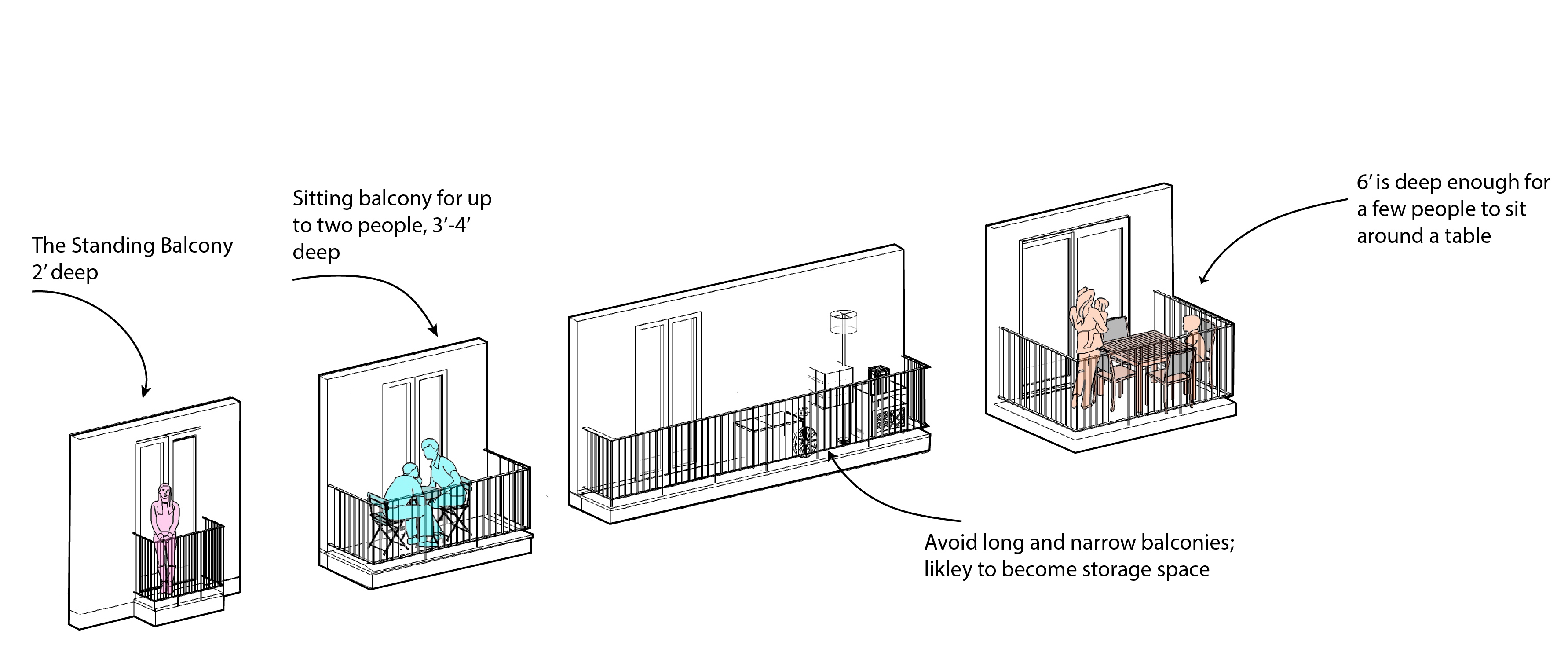 8 Tips For Designing Balconies That People Will Actually Use
