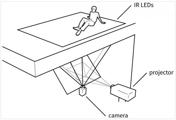 Gravity Space Floors