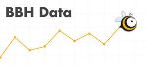 BBH Data Calgary