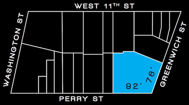 125 Perry diagram