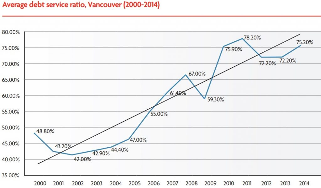 vancouver house prices-1