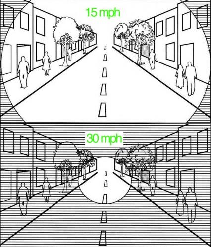 Streets MN