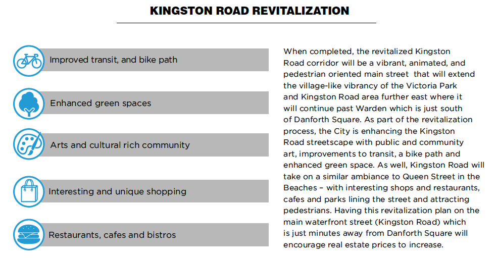 KingstonRdRevitalization (1)