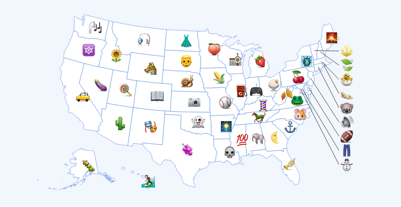United States of Emoji