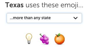 Texas emoji