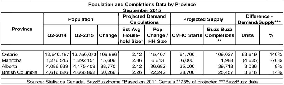 Big Data with Big Ben