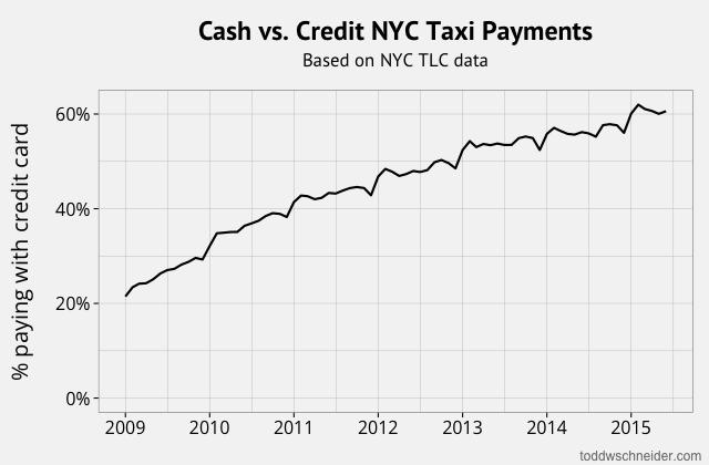 cash_vs_credit