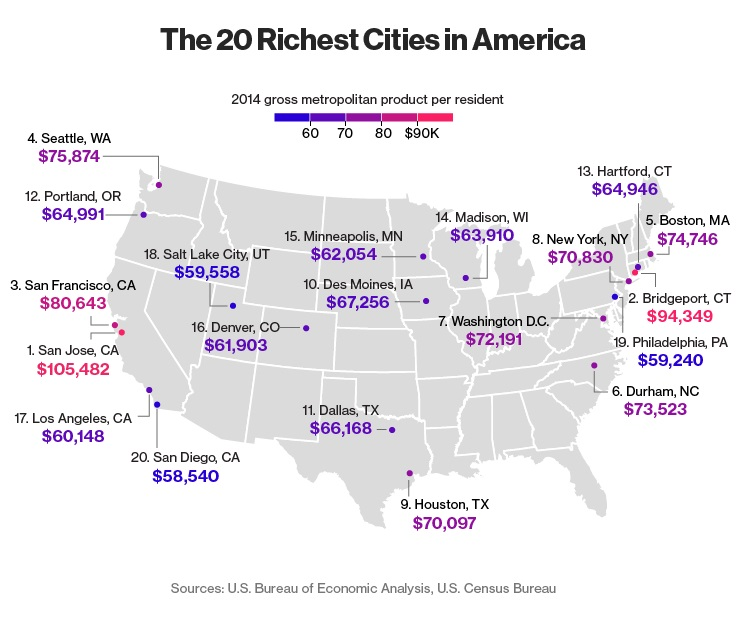 richest cities