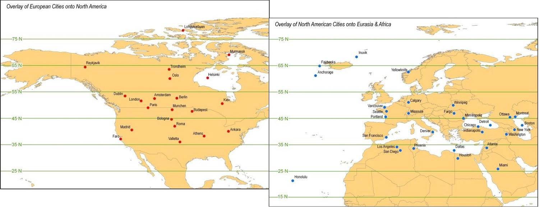 North America in Europe