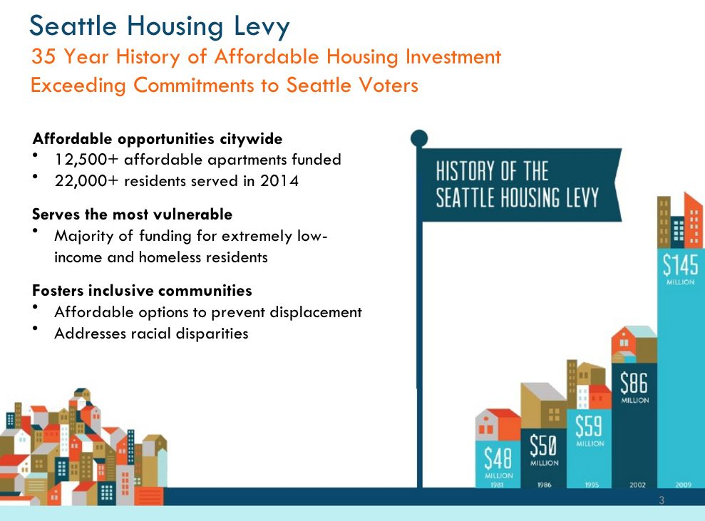 seattle-housing-2-compressed