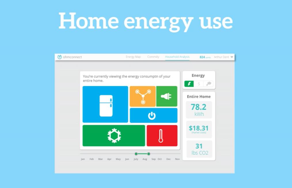 Ohm App San Francisco Energy Use