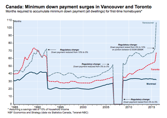 nb-chart-affordability