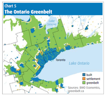 greenbelt-housing-market-toronto