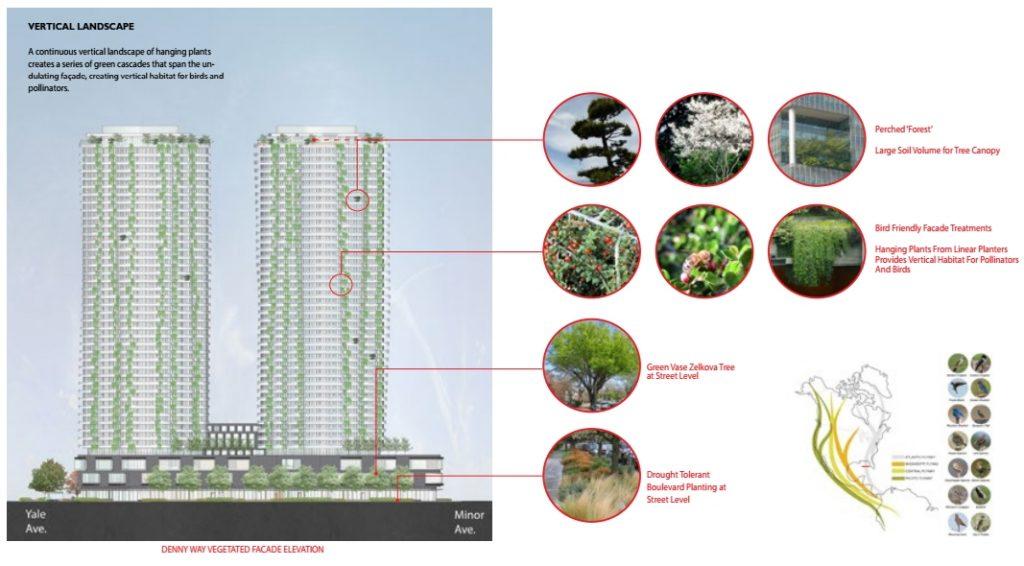 south lake union tower proposal