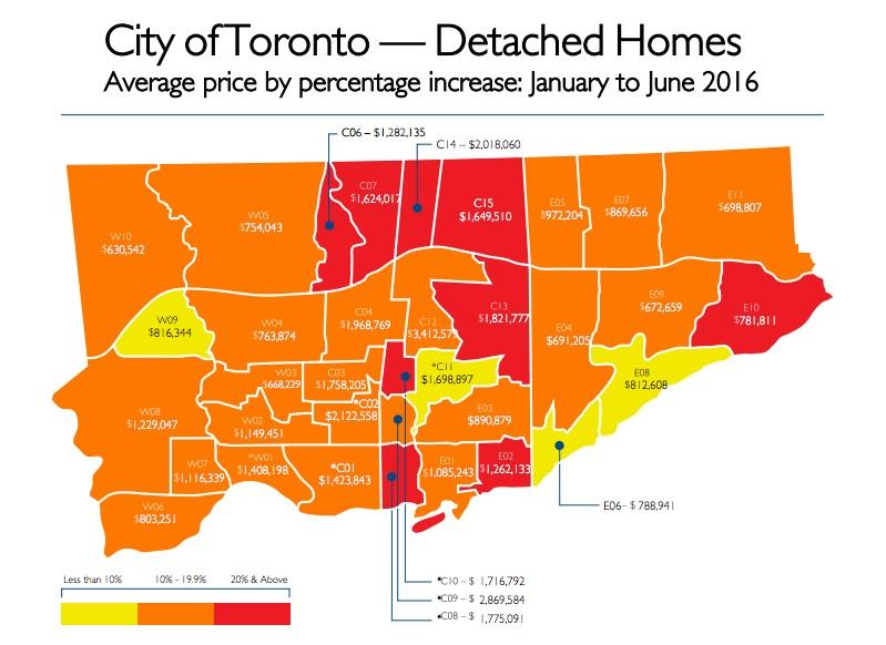 toronto-detached-home-prices-q1-q2-2016