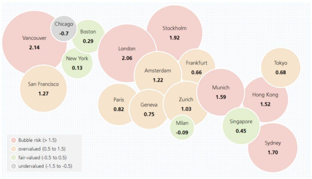 vancouver housing bubble chart 2