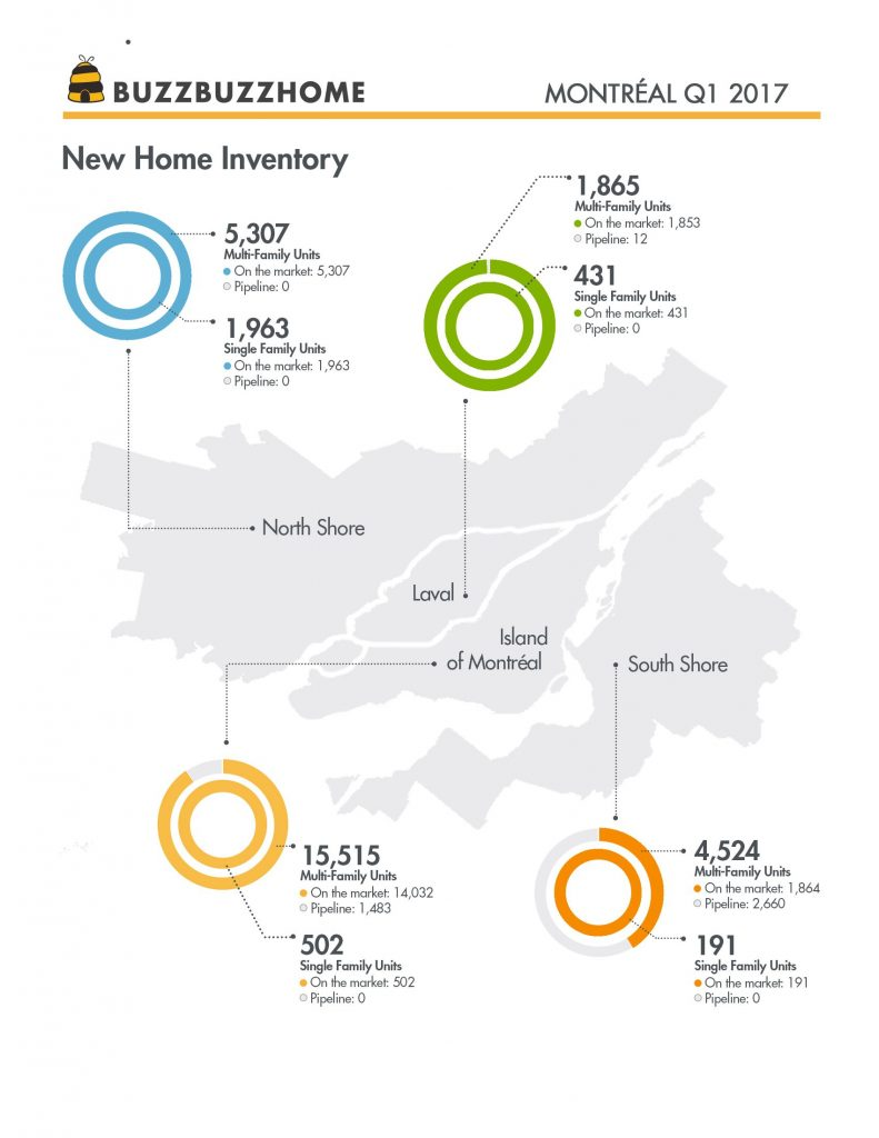 BBH_Q1Report_Montreal_Inventory