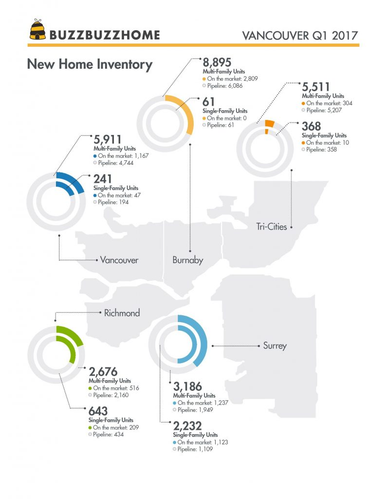 BBH_Q1Report_Vancouver_Inventory