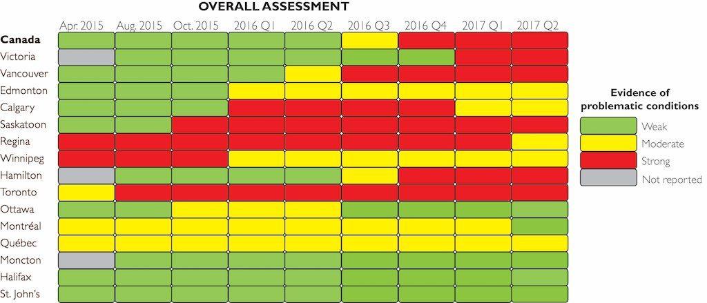 Q1-2017  OVERALL heatmap EN - new format