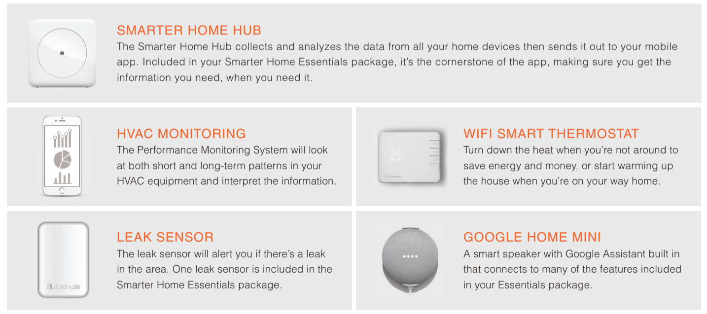 Empire_SmartHome