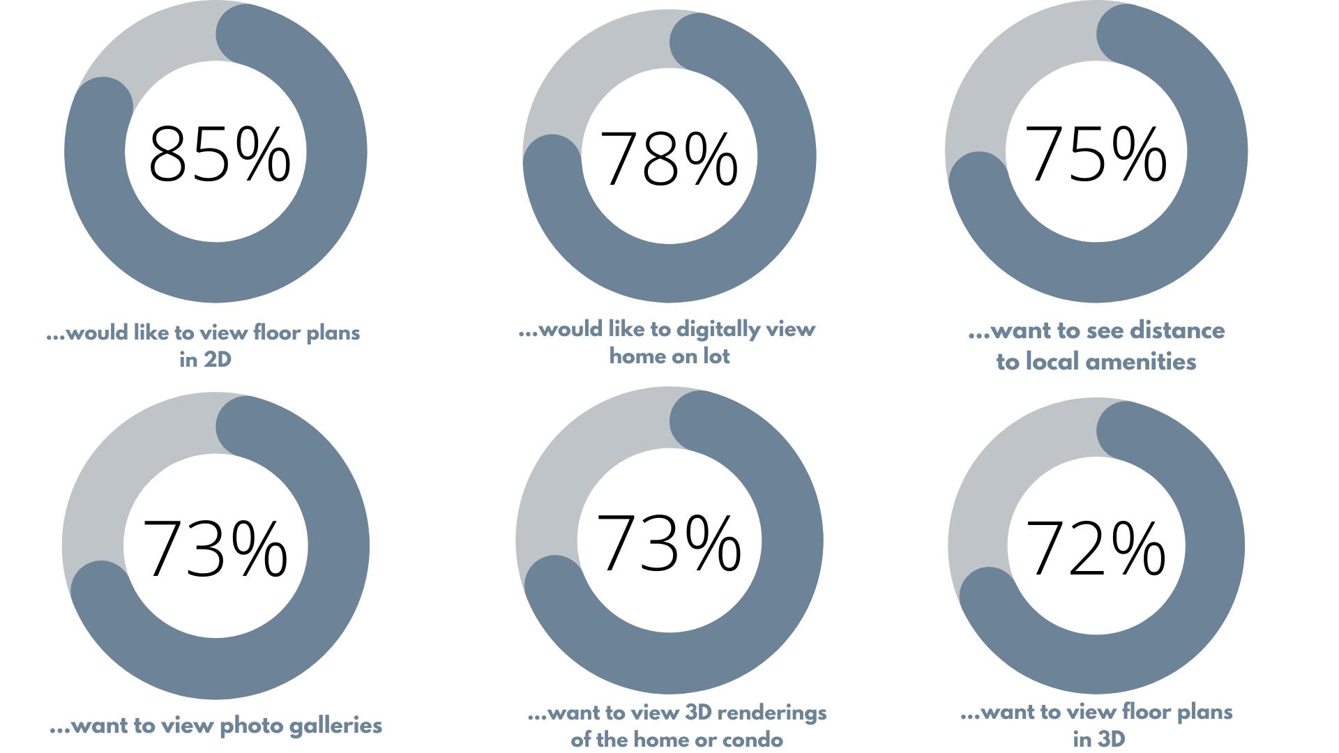 Neezo_Leger_Survey